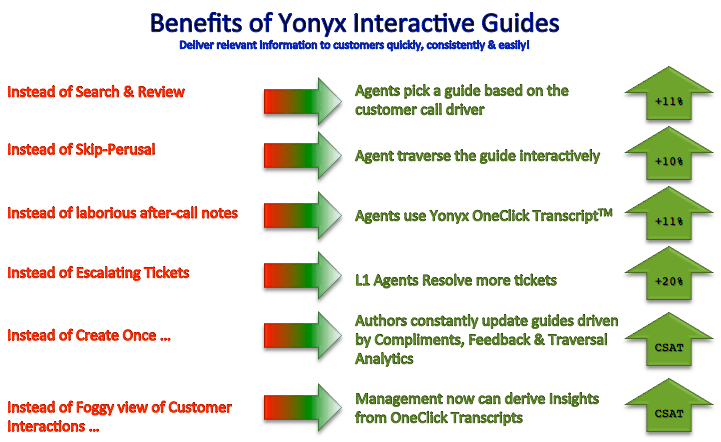 08-benefitsofYonyxGuides-copy